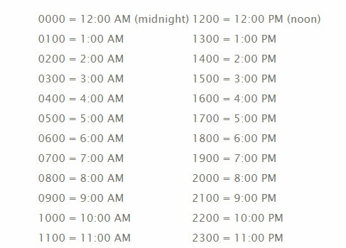 Time Converter Philippines - Military To Civilian Time Table